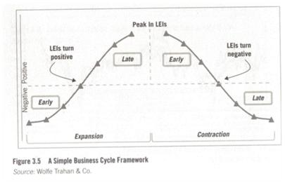 lei framework