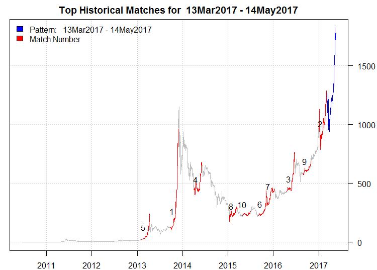 bitcoin_Match1